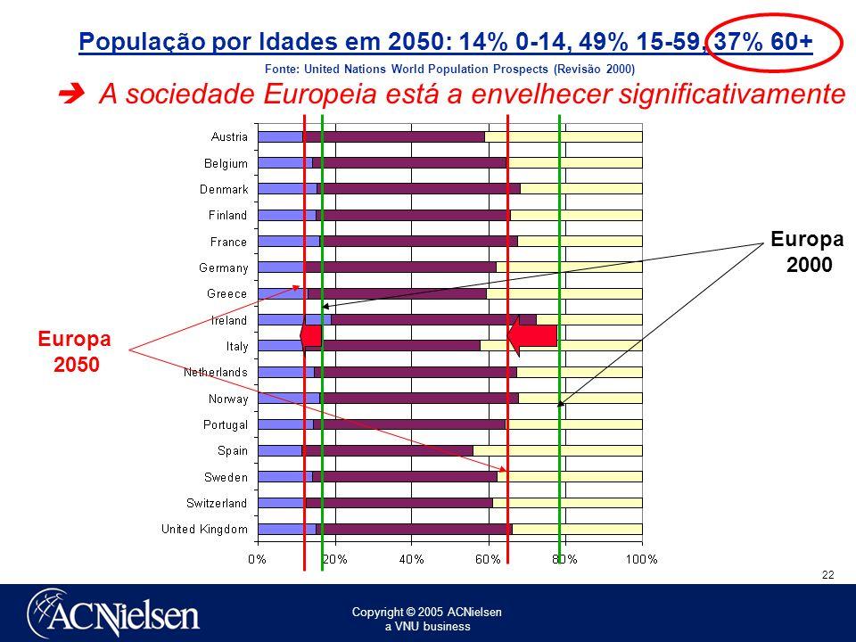  A sociedade Europeia está a envelhecer significativamente