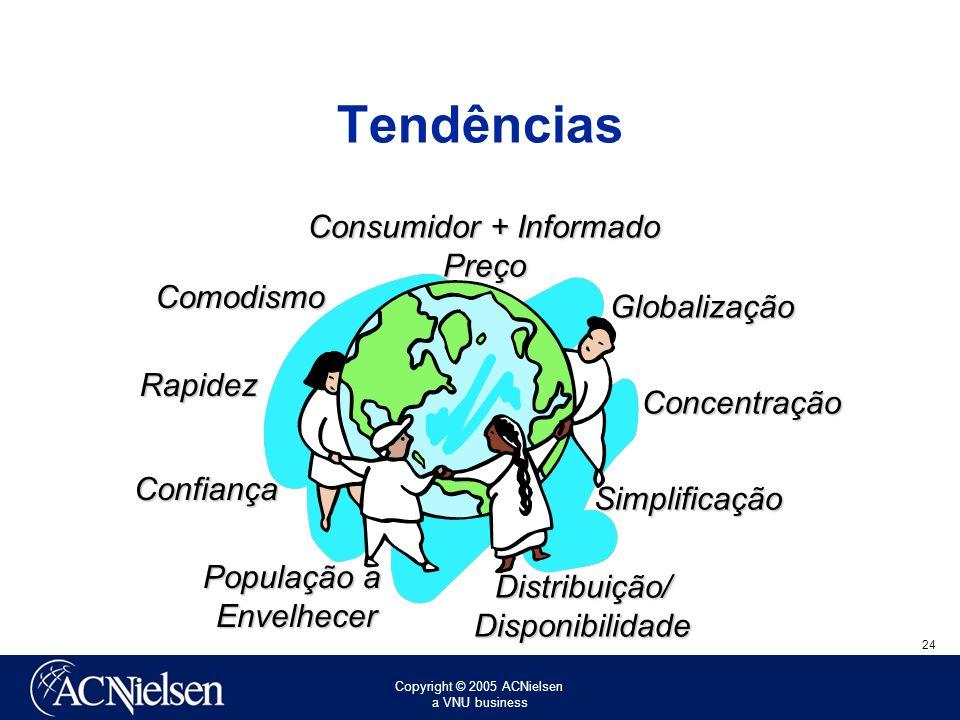 Consumidor + Informado