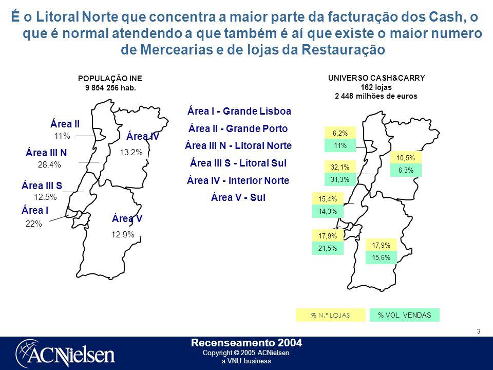 Área III N - Litoral Norte Área IV - Interior Norte