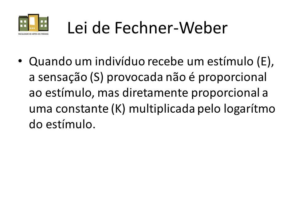 Lei de Fechner-Weber