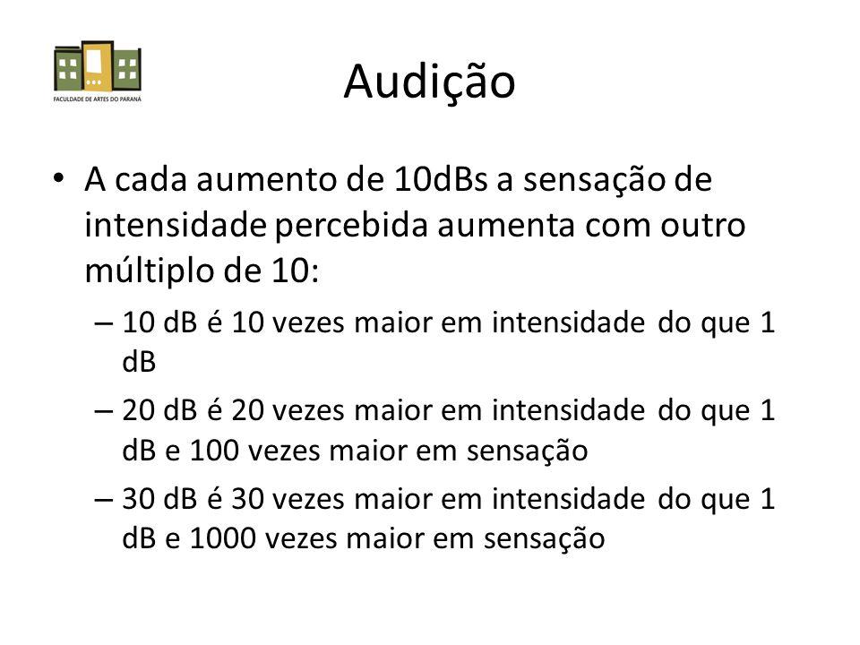 Audição A cada aumento de 10dBs a sensação de intensidade percebida aumenta com outro múltiplo de 10: