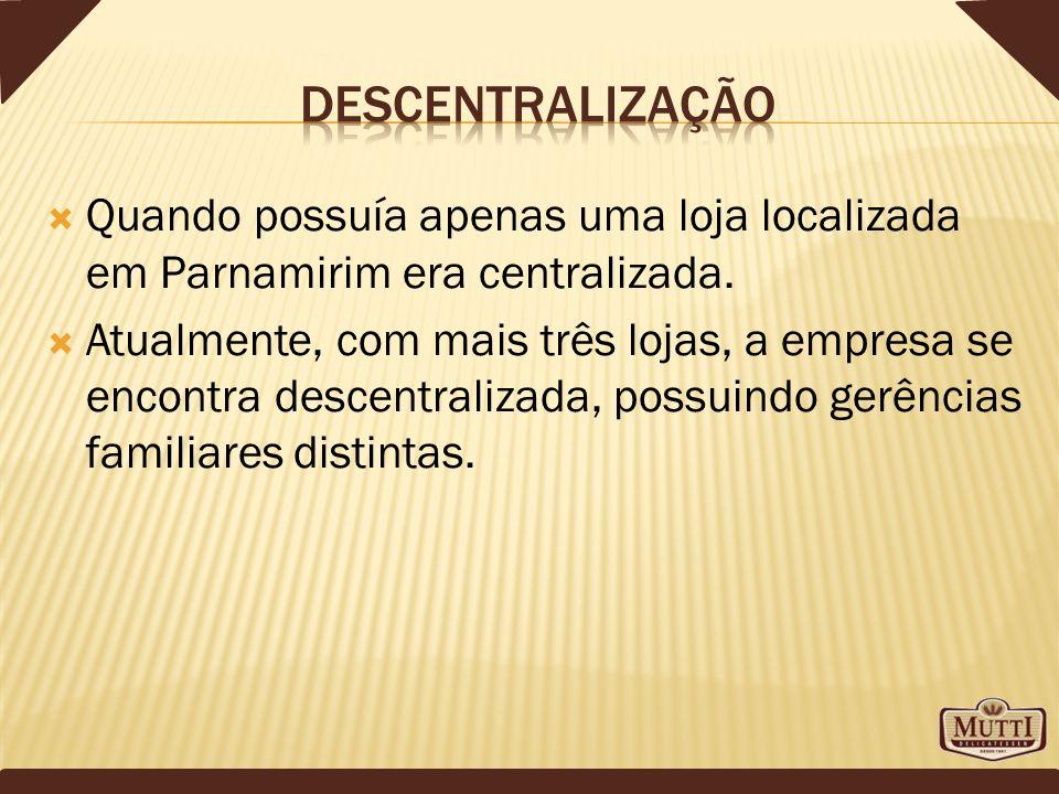Descentralização Quando possuía apenas uma loja localizada em Parnamirim era centralizada.