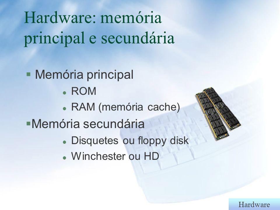 Hardware: memória principal e secundária