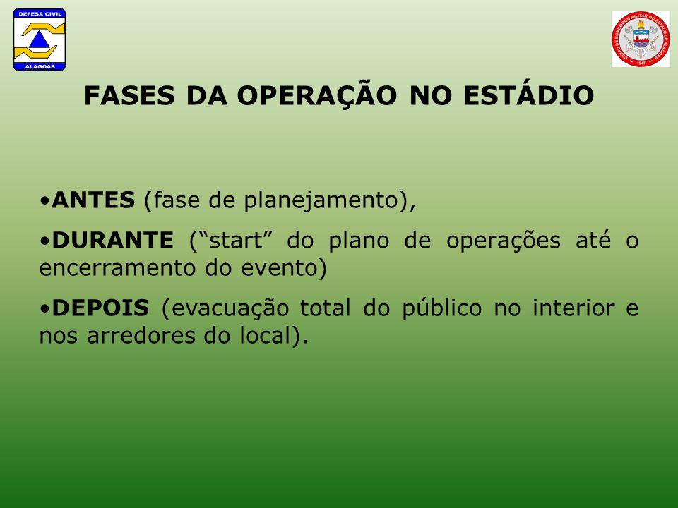 FASES DA OPERAÇÃO NO ESTÁDIO