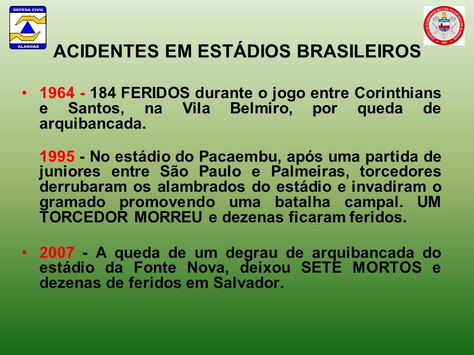 ACIDENTES EM ESTÁDIOS BRASILEIROS