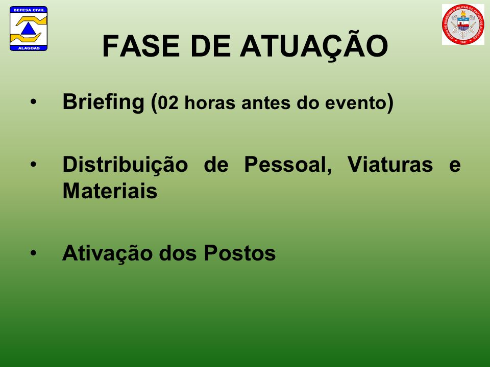 FASE DE ATUAÇÃO Briefing (02 horas antes do evento)