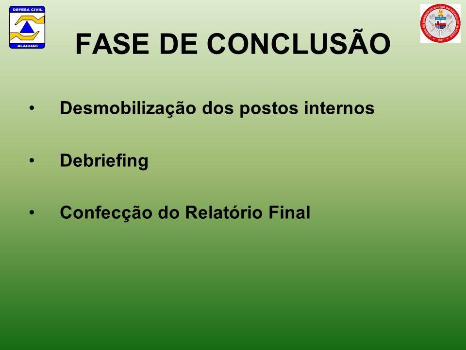 FASE DE CONCLUSÃO Desmobilização dos postos internos Debriefing