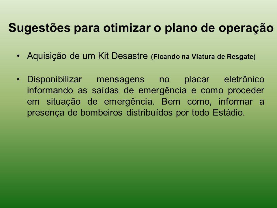 Sugestões para otimizar o plano de operação