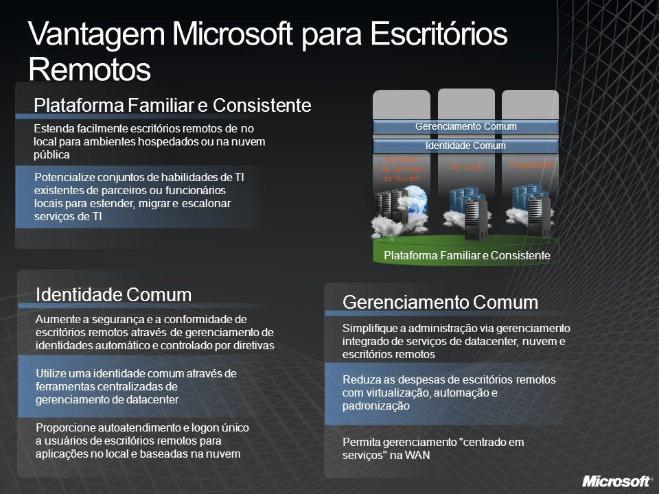 Vantagem Microsoft para Escritórios Remotos