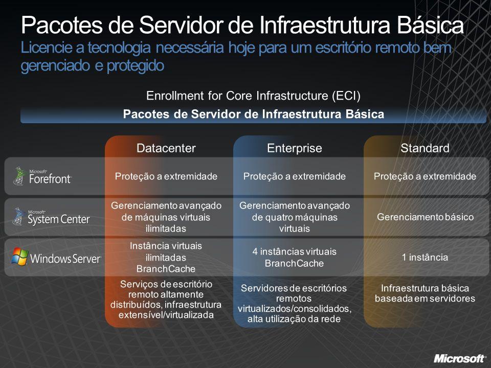 Pacotes de Servidor de Infraestrutura Básica