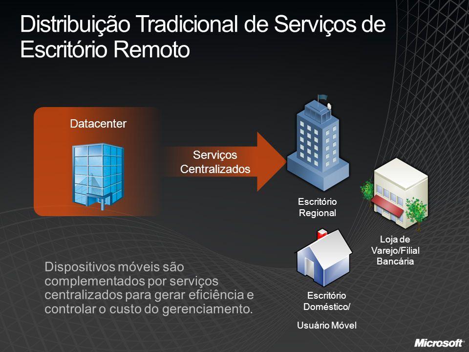 Distribuição Tradicional de Serviços de Escritório Remoto