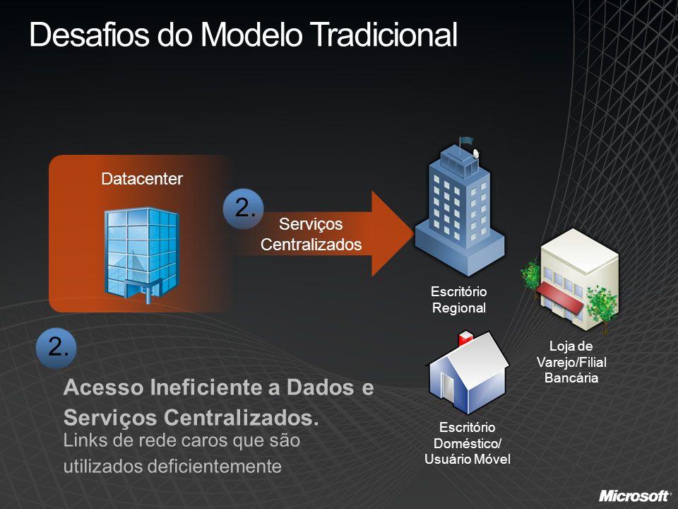Desafios do Modelo Tradicional