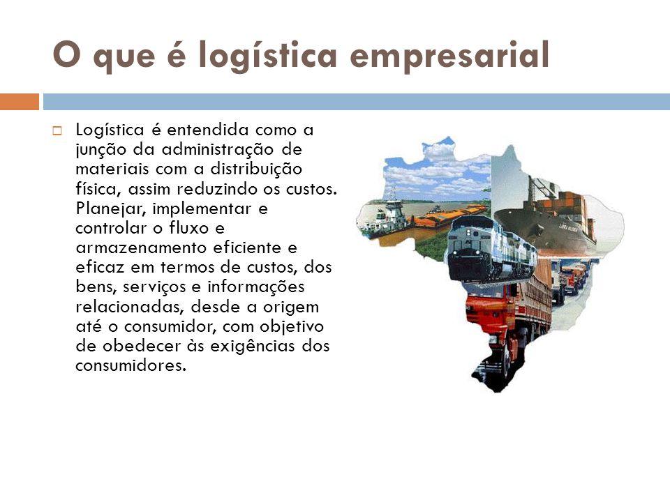 O que é logística empresarial