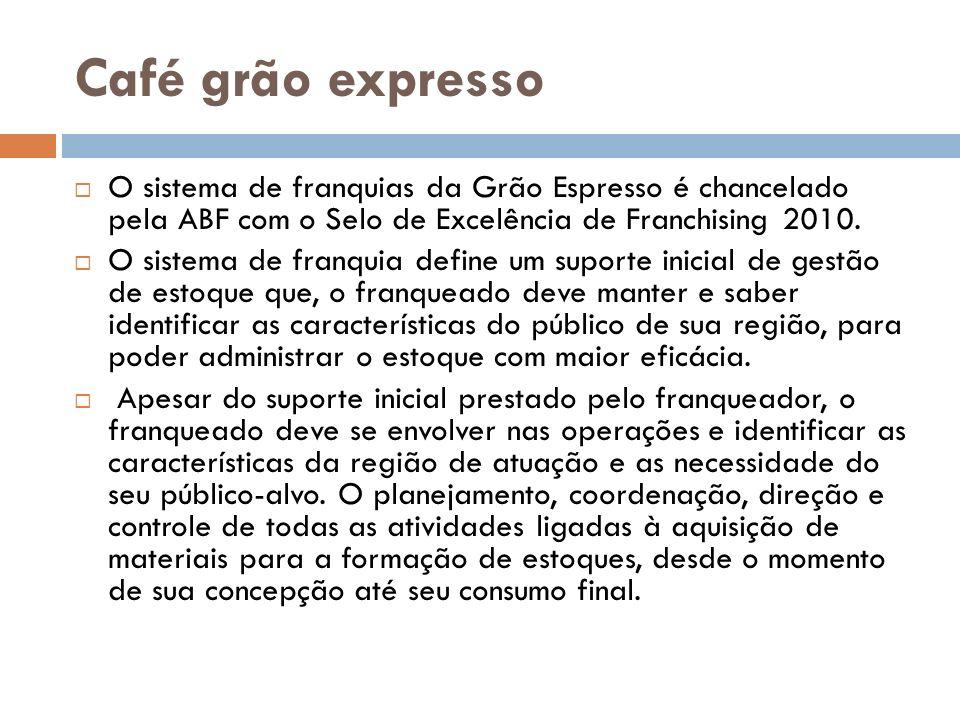 Café grão expresso O sistema de franquias da Grão Espresso é chancelado pela ABF com o Selo de Excelência de Franchising 2010.
