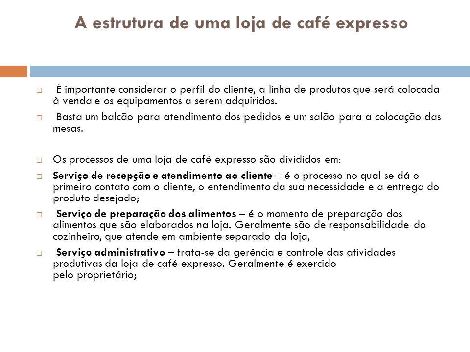 A estrutura de uma loja de café expresso