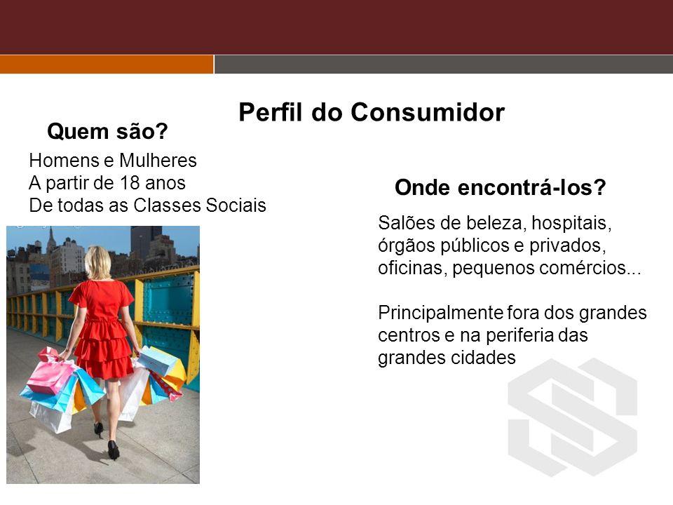 Perfil do Consumidor Quem são Onde encontrá-los Homens e Mulheres
