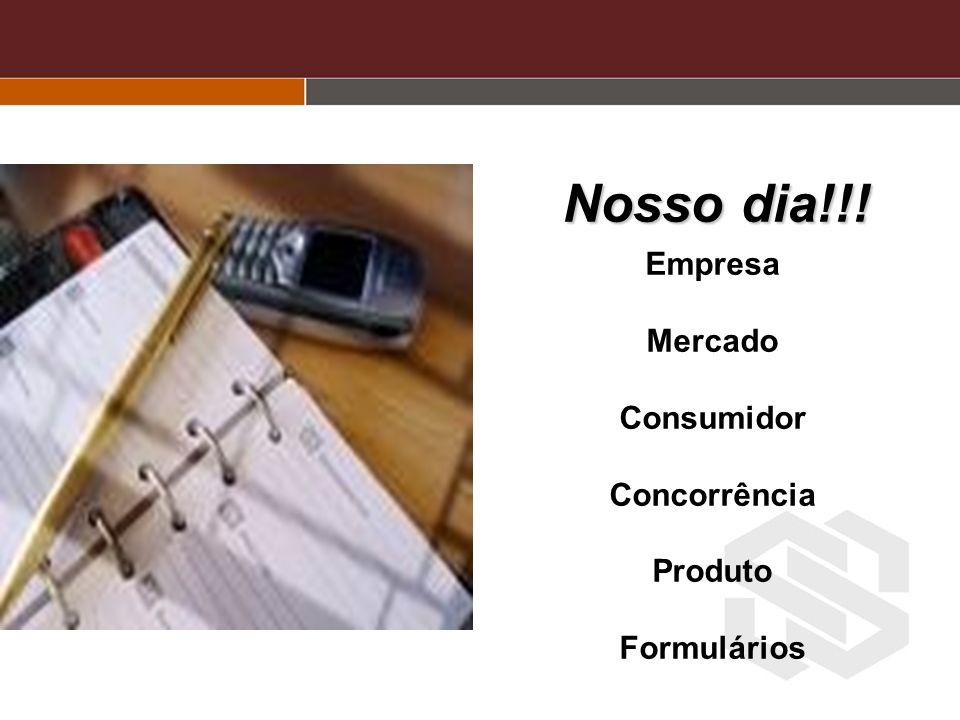 Nosso dia!!! Empresa Mercado Consumidor Concorrência Produto