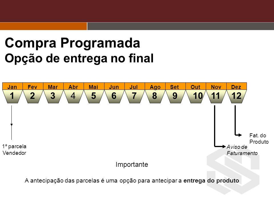 Compra Programada Opção de entrega no final 1 5 3 4 2 7 6 8 9 10 12 11