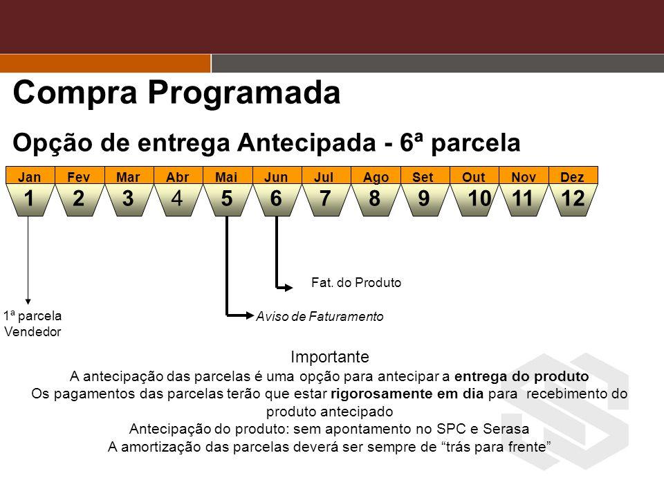 Compra Programada Opção de entrega Antecipada - 6ª parcela 1 5 3 4 2 7