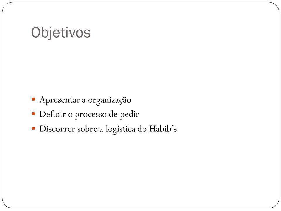 Objetivos Apresentar a organização Definir o processo de pedir