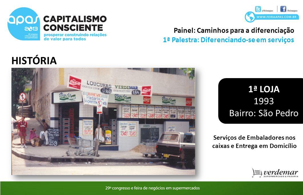 HISTÓRIA 1ª LOJA 1993 Bairro: São Pedro