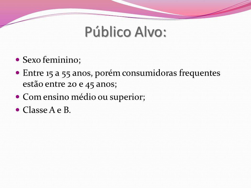 Público Alvo: Sexo feminino;