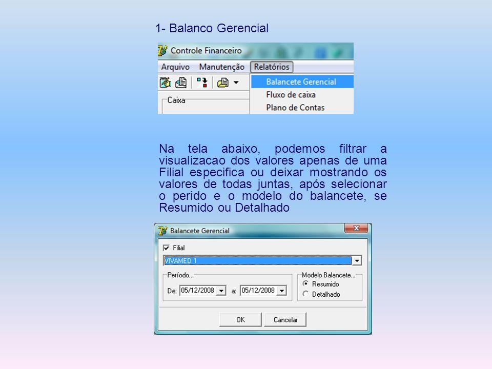 1- Balanco Gerencial