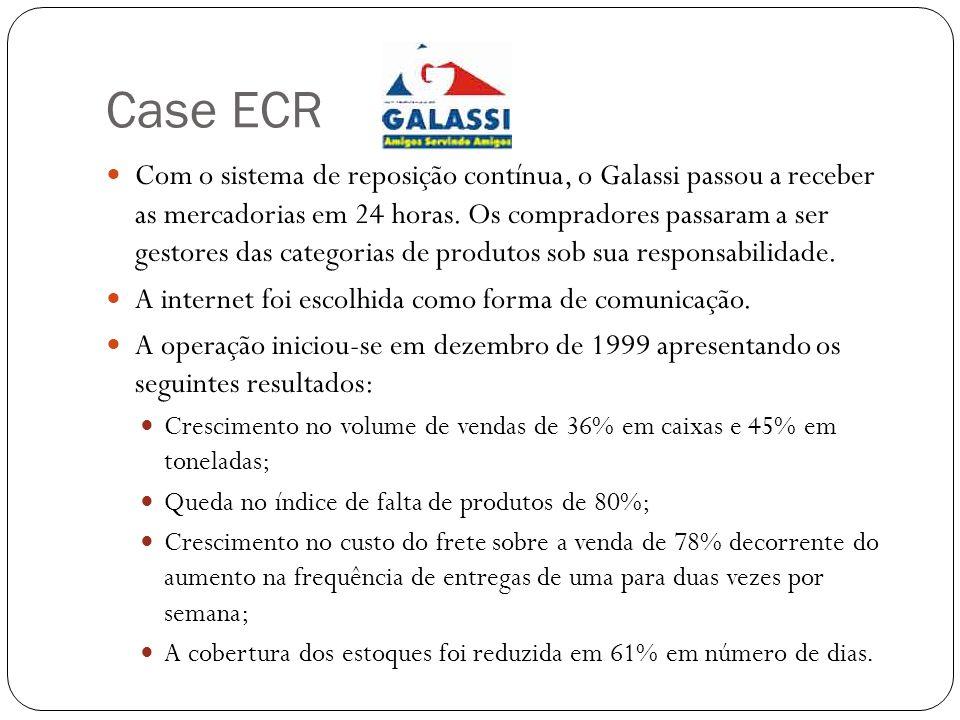 Case ECR