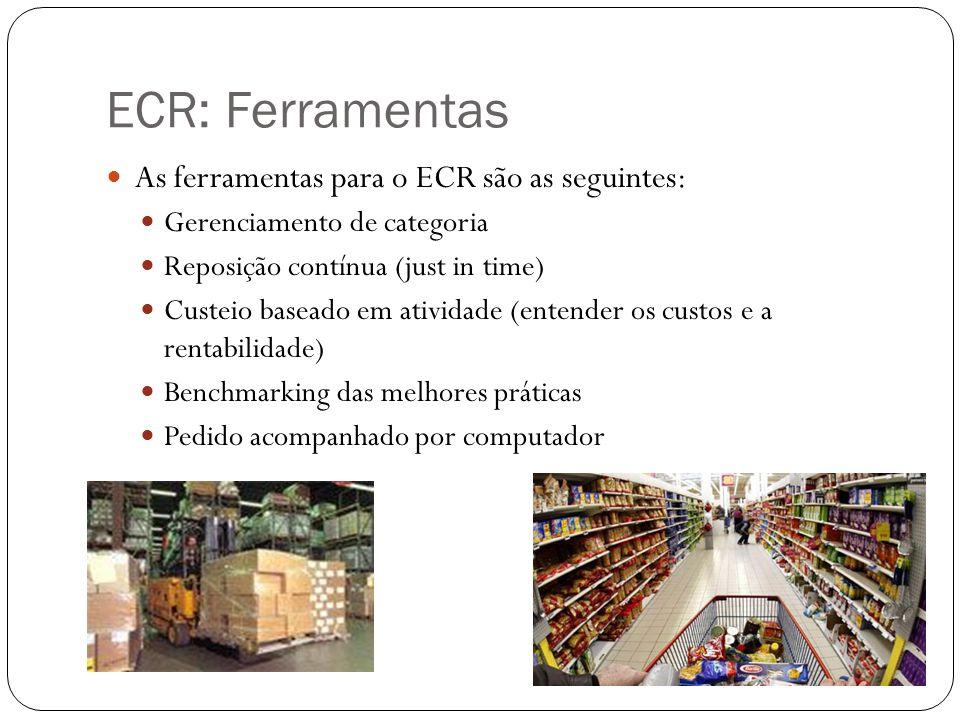 ECR: Ferramentas As ferramentas para o ECR são as seguintes: