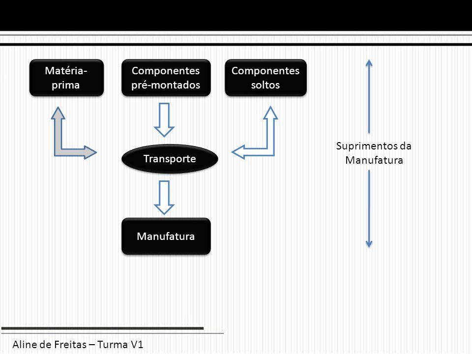 Componentes pré-montados Componentes soltos