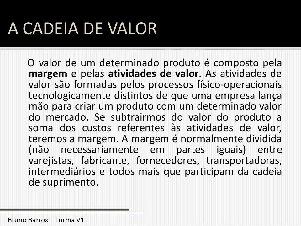 A CADEIA DE VALOR