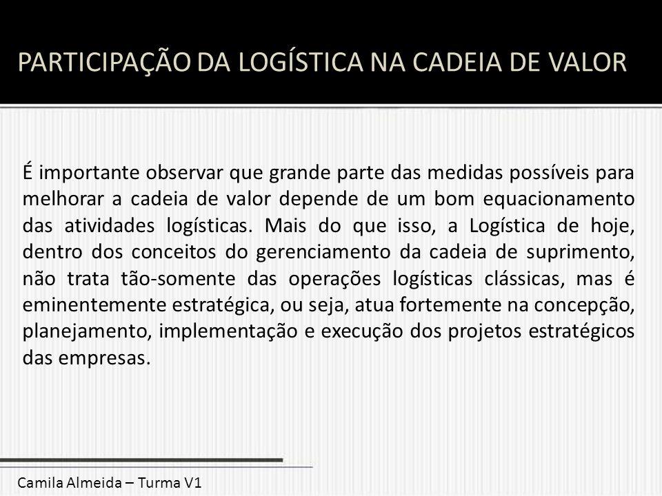 PARTICIPAÇÃO DA LOGÍSTICA NA CADEIA DE VALOR