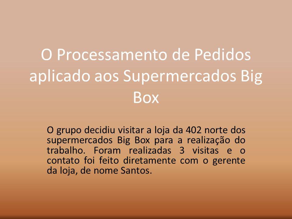 O Processamento de Pedidos aplicado aos Supermercados Big Box