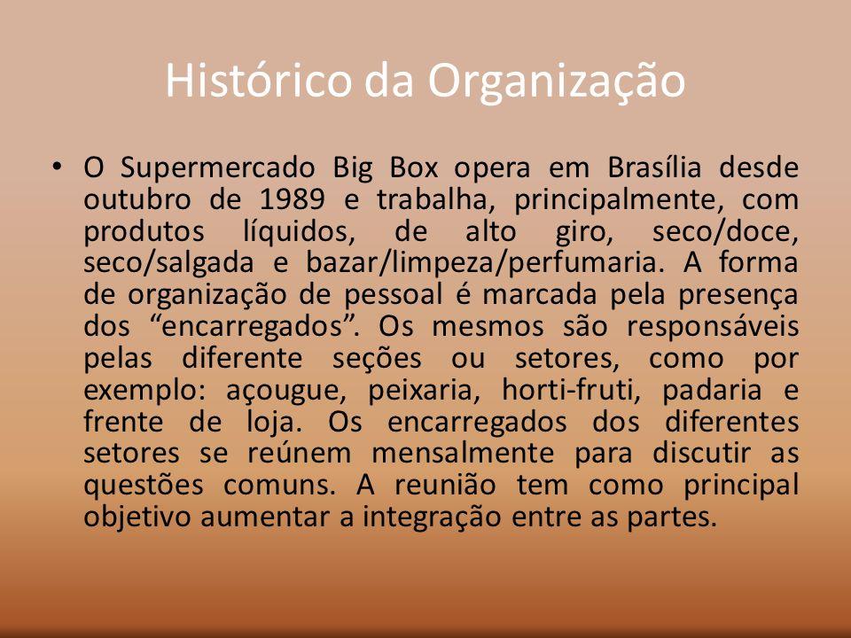 Histórico da Organização