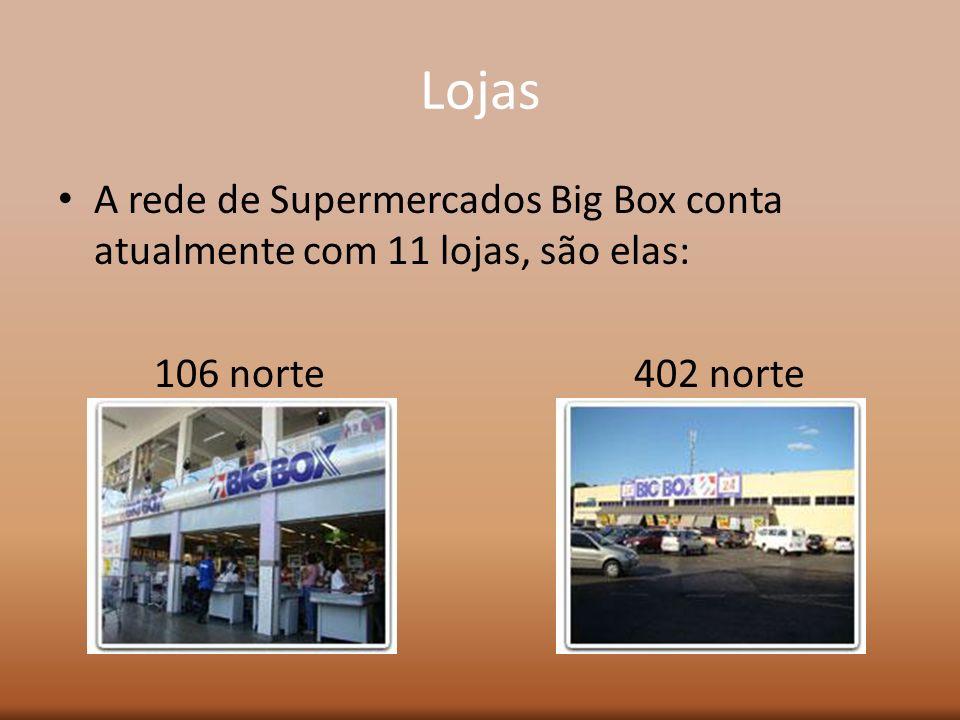 Lojas A rede de Supermercados Big Box conta atualmente com 11 lojas, são elas: 106 norte 402 norte.