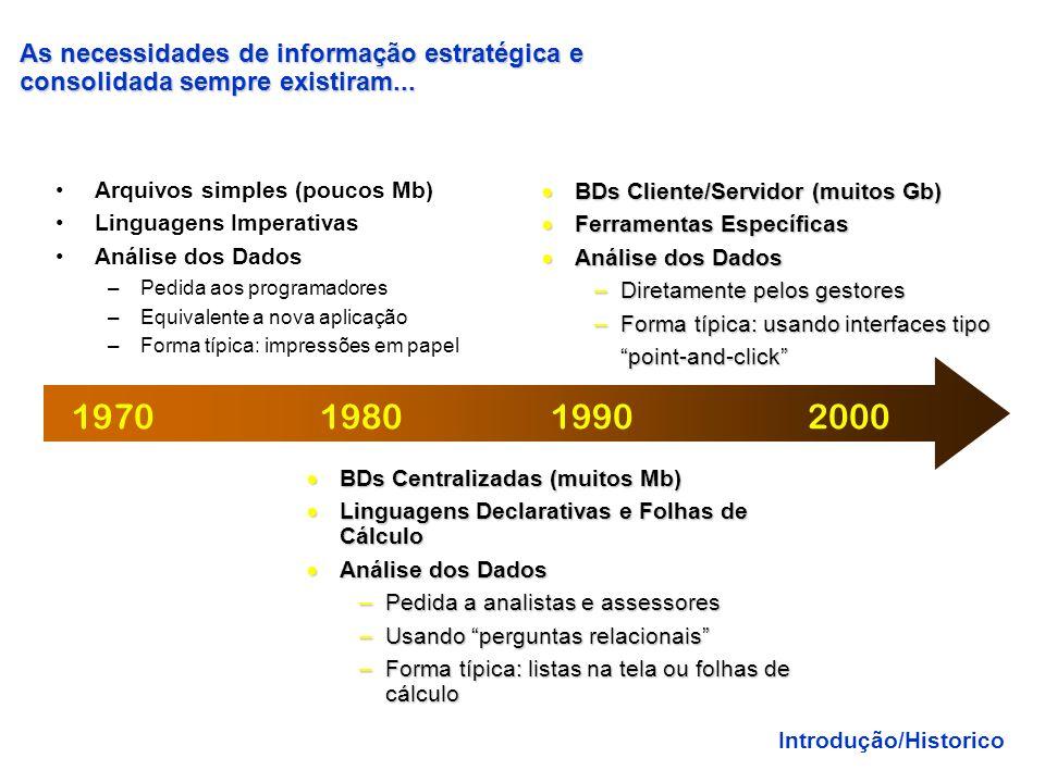 As necessidades de informação estratégica e consolidada sempre existiram...