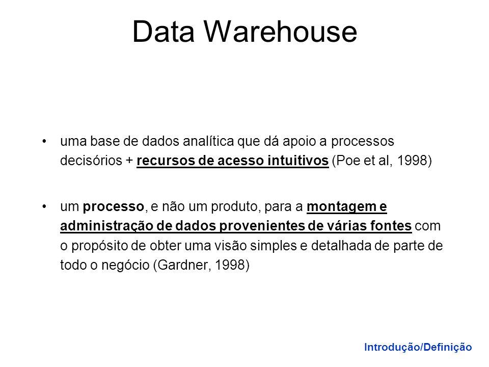 Data Warehouse uma base de dados analítica que dá apoio a processos decisórios + recursos de acesso intuitivos (Poe et al, 1998)