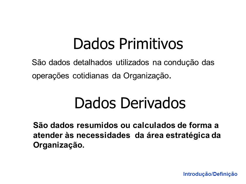 Dados Primitivos Dados Derivados