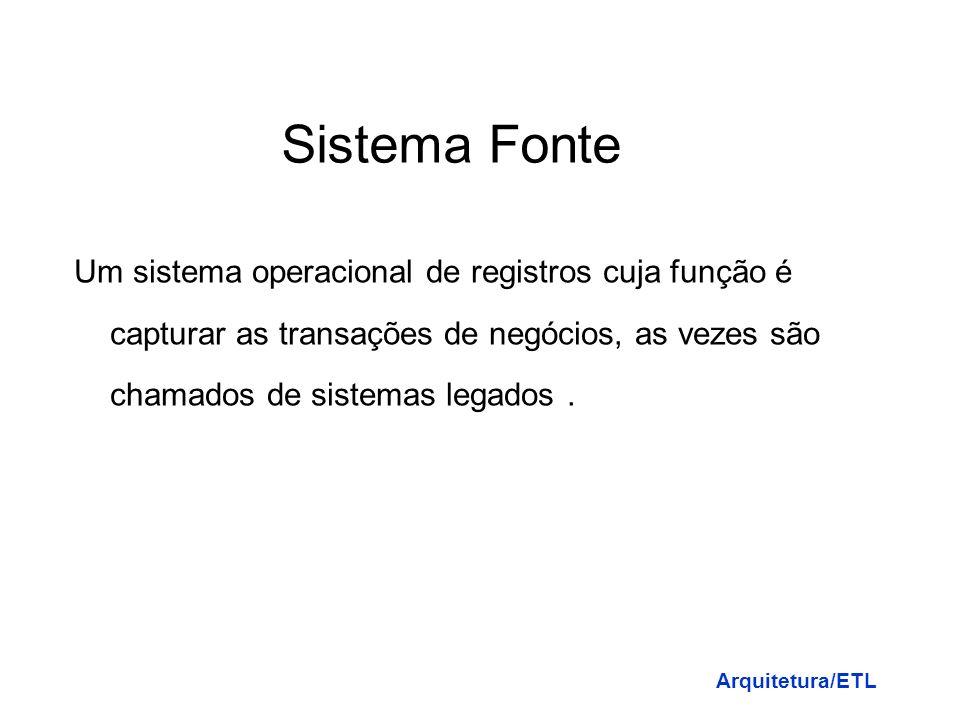 Sistema Fonte Um sistema operacional de registros cuja função é capturar as transações de negócios, as vezes são chamados de sistemas legados .