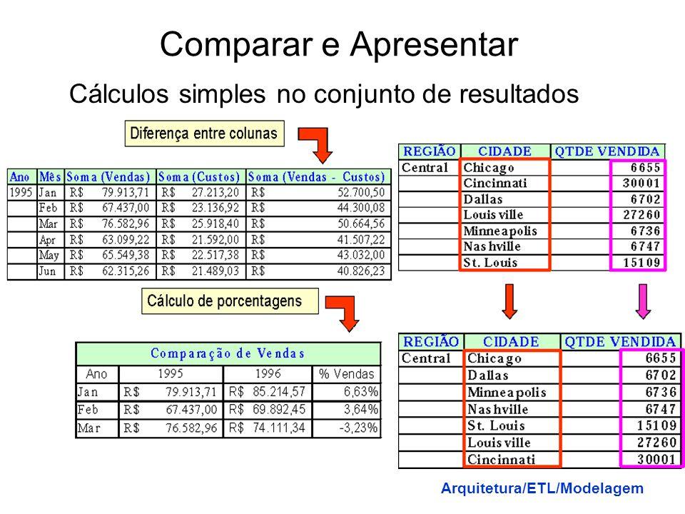Comparar e Apresentar Cálculos simples no conjunto de resultados