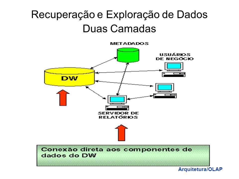Recuperação e Exploração de Dados Duas Camadas