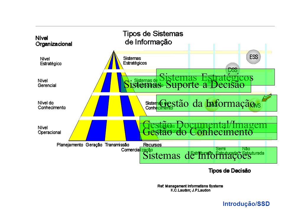 Sistemas Estratégicos Sistemas Suporte a Decisão
