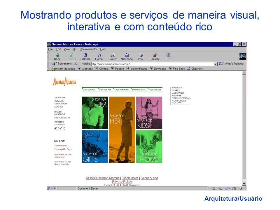 Mostrando produtos e serviços de maneira visual, interativa e com conteúdo rico