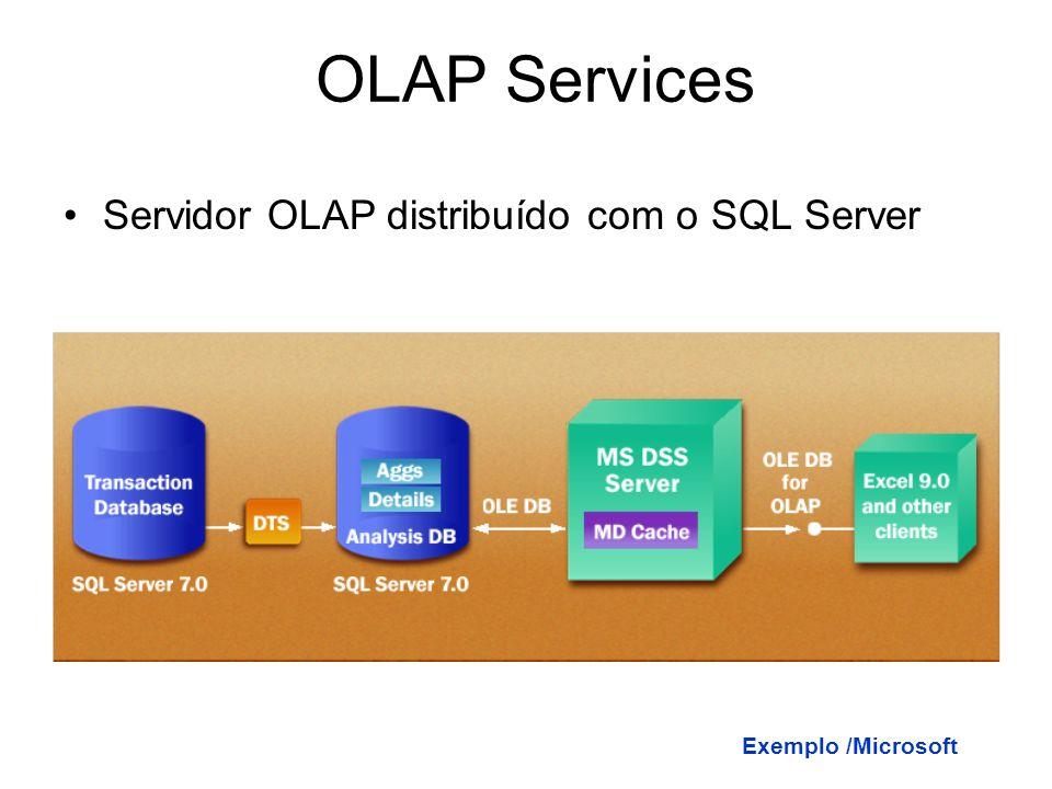OLAP Services Servidor OLAP distribuído com o SQL Server