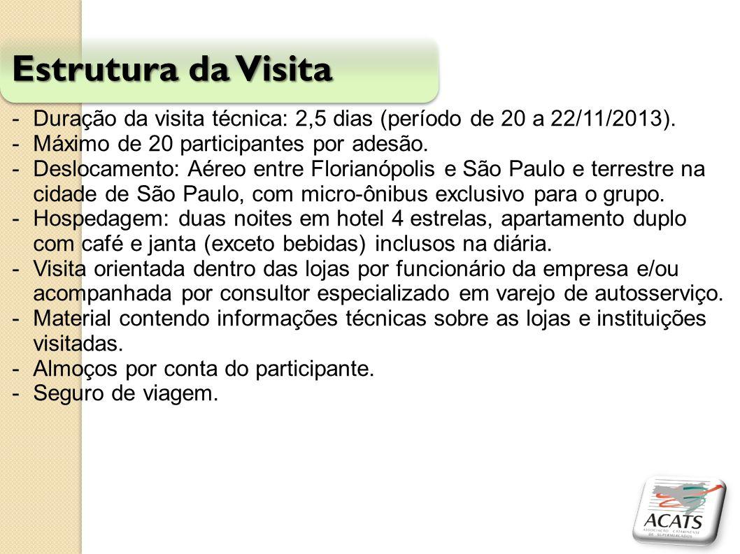 Estrutura da Visita Duração da visita técnica: 2,5 dias (período de 20 a 22/11/2013). Máximo de 20 participantes por adesão.