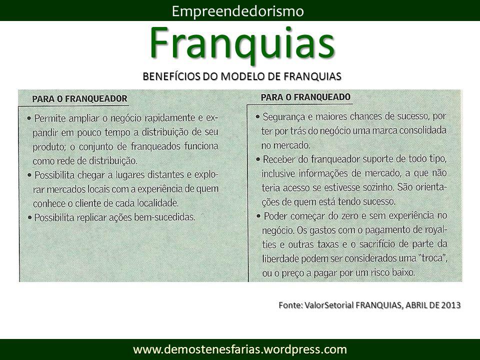 BENEFÍCIOS DO MODELO DE FRANQUIAS