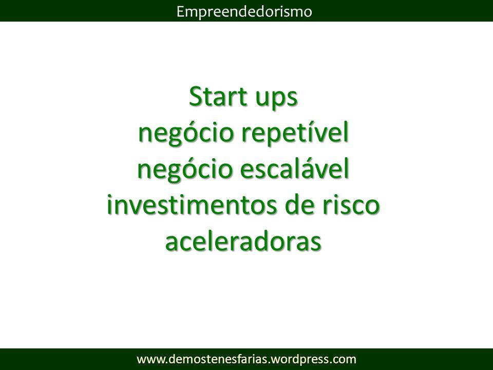 Empreendedorismo Start ups negócio repetível negócio escalável investimentos de risco aceleradoras.