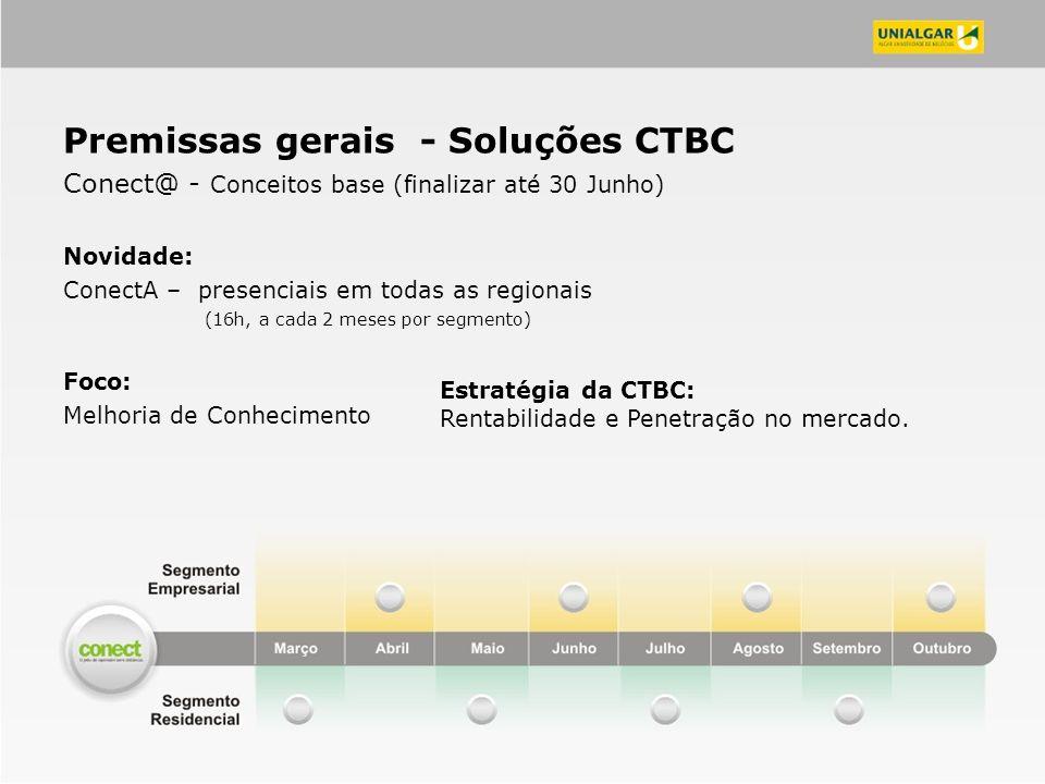 Premissas gerais - Soluções CTBC Conect@ - Conceitos base (finalizar até 30 Junho) Novidade: ConectA – presenciais em todas as regionais (16h, a cada 2 meses por segmento) Foco: Melhoria de Conhecimento