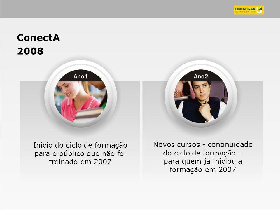 ConectA 2008 Início do ciclo de formação para o público que não foi treinado em 2007.
