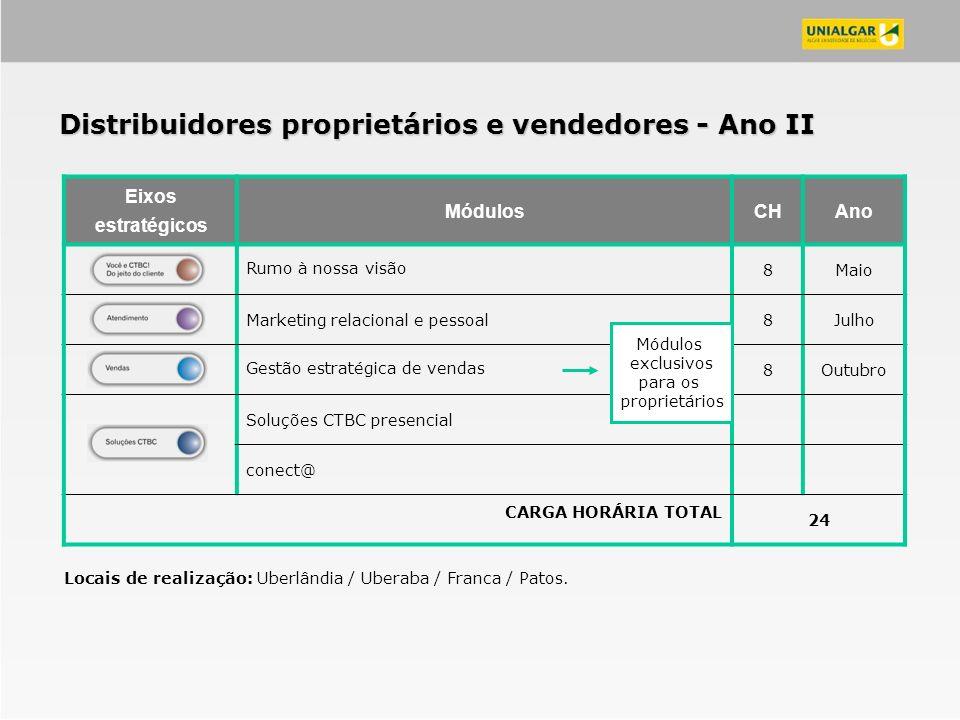 Distribuidores proprietários e vendedores - Ano II